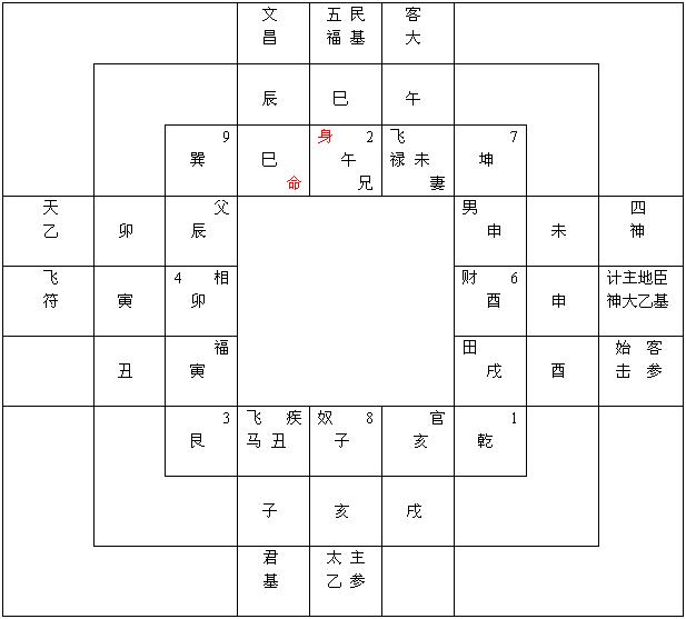学生问卦(官灾).png
