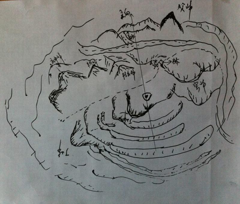 方龙和东方龙手绘